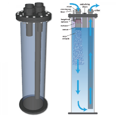 Aquaforte ozon
