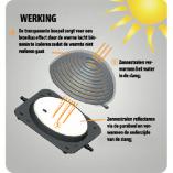 Werking solar heater